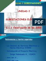2.1.1 Clasificación de SSEE