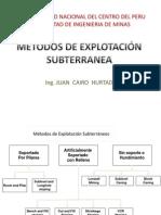 TEMA 16  - EXPLOTACIÓN SUBTERRÁNEA