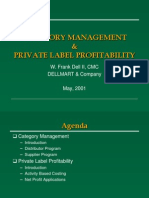 Private Label Profit
