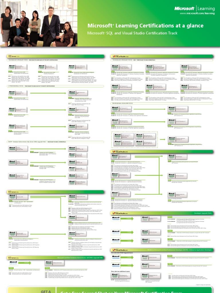 Certification At A Glance Sql 2008 Visual Studio 2008 Sept 22