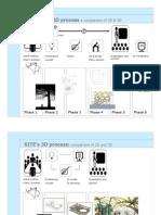 Comparison 2D3D Process