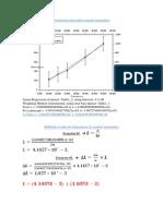 Linealización para hallar ecuación matemática