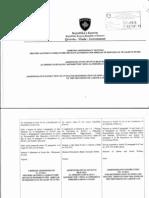 Udhezim administrativ për caktimin e gjobave për shkelje të ligjit të punës