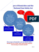 Three Types of Gun Violence and the Need for National Gun Safety Act