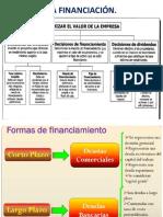 LA FINANCIACIÓN