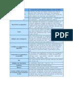 4 B2 Argumentation Tableaux Mots de Liaison Et Modalisateurs