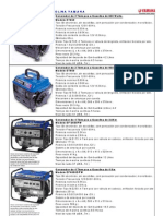Imagenes Generadores-bombas de Agua Yamaha