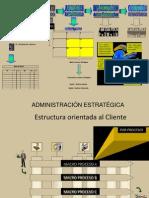 introducción procesos