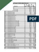 3-1-2009 Jobber Price List