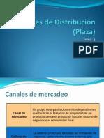 Tema 3 Canales de Distribucion Plaza