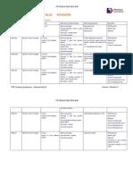 3a. Coaching programme - Advanced.pdf
