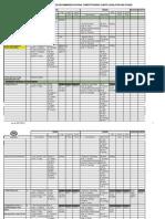 Legislative Tracker - June 2013