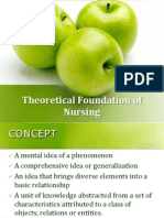 Theoretical Foundation of Nursing