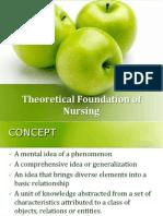 Theoretical Foundation of Nursing