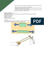 Tiposdeesfuerzoswww Educa Madrid Org 130129050355 Phpapp01