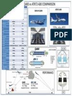 ATR72 vs Q400 Comparison-A3-Bak