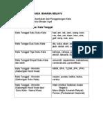 Aspek Tatabahasa Bahasa Melayu
