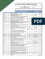 Relación de códigos y normas de referencia