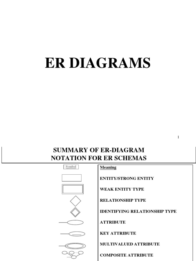 Er computer data data management ccuart Image collections