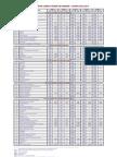Notas de Corte 2012-2013 Septiembre Completo (2)