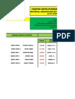 Programa de Trabajo Enero--mayo 2012