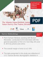 PSB American Values Survey 2013