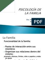 PSICOLOGIA DE LA  FAMILIA.ppt