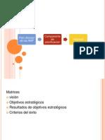 Presentación1biog