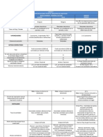 Anexo 1 - Especificaciones Maquinas Anestesia