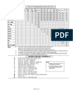 Welding Chart the complete reference guide to welding