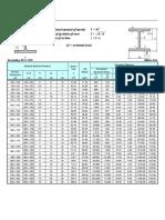 TABEL BAJA PROFIL WF.pdf