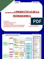 Cadenas Productivas (1)