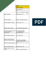 Host to Storage Cheat Sheet v1.0