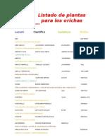 Listado de Plantas Para Los Orishas