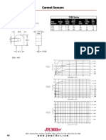 Current Sensors Datasheet