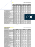 Ranking Preliminar de Exportaciones,Empresa,Producto,Pais Destino-Enero-Abri 2008