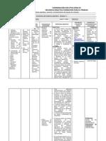 Secuencias Didacticas-DIF-FUNC.docx