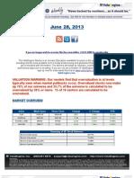 ValuEngine Weekly Newsletter June 28, 2013