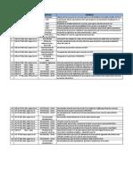 Informe y Asuntos