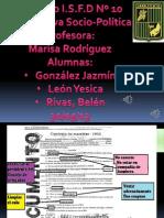 El Magisterio en Argentina