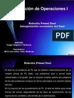 Presentacion Inv. de Operaciones  para entender la relacion que exite con el primo dual y su interpretacion