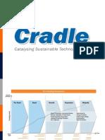 CIP Presentation Slides Official_100513_v2 5 (for CGP Awareness)