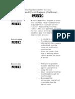 CauseEffectFishbone.pdf