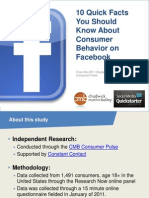 Consumer Behavior and Facebook