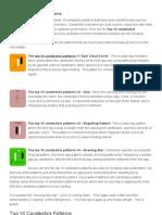 Top 10 Candlestick Patterns _ Candlestickgenius