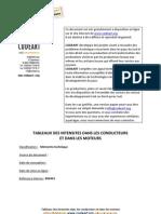 2006 Tableaux Intensites Ds Les Conducteurs Et Les Moteurs[1]