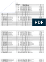 Psi 2012 Provisional Result for Publication 21062013