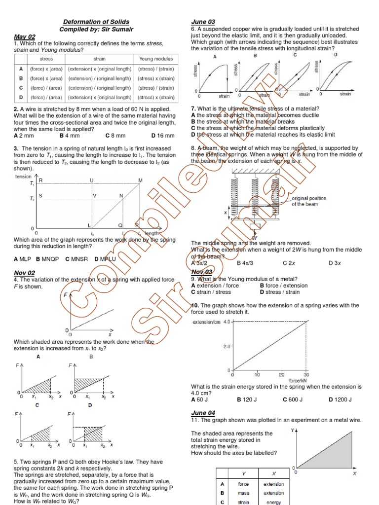 Deformation MCQ | Deformation (Engineering) | Young\'s Modulus