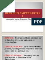 DERECHO EMPRESARIAL  I - CLASE 1.pptx