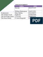 eng iv book list